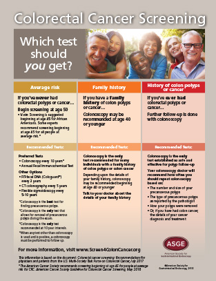 asge_colorectalscreening_poster
